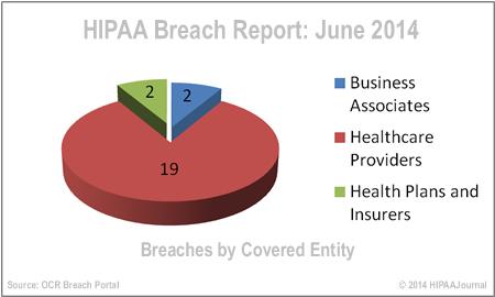 hipaa-breach-report-june-14