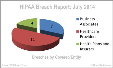 hipaa-breach-report-july-14