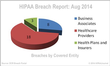 hipaa-breach-report-aug-14