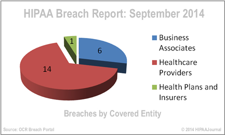 hipaa-breach-report-sept-14