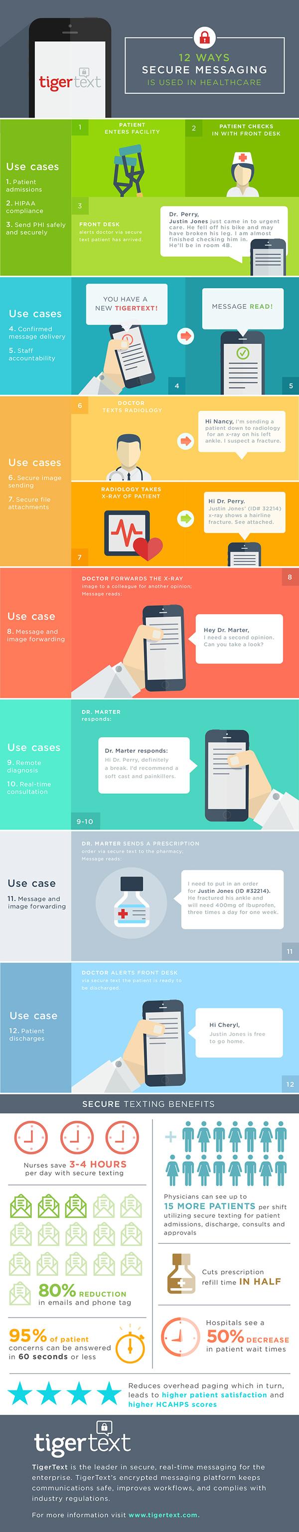 12-WAYS-Healthcare_infographic_800x4097