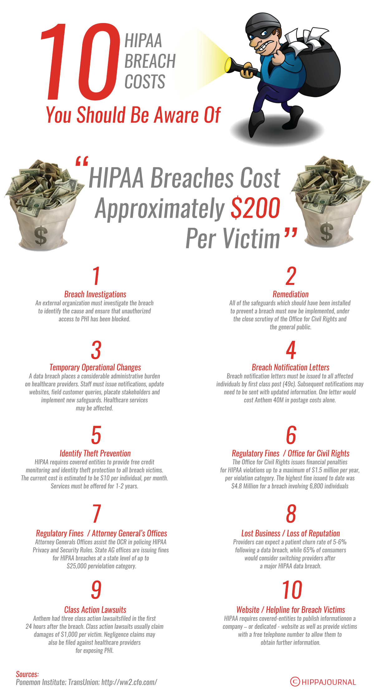 hipaajournal hidden data breach costs