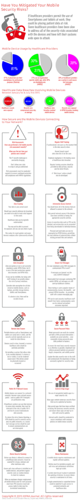 infographic-mobile-security-hipaa