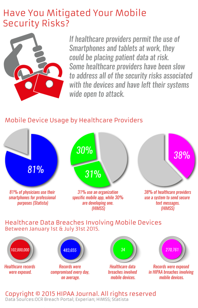 infographic-mobile-security-hipaa-compliance-1