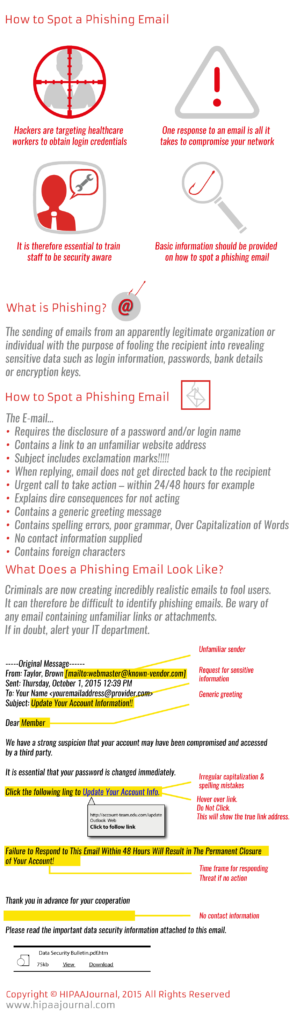 how-to-spot-a-phishing-email-hipaajournal