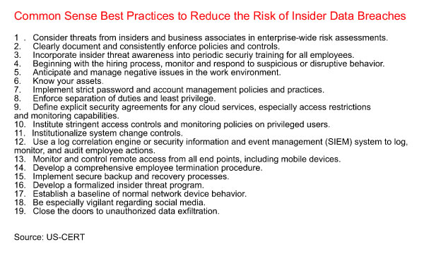 reduce the risk of insider data breaches