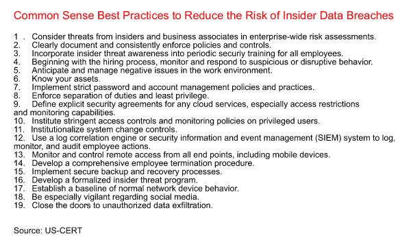 reduce the risk of insider data breaches