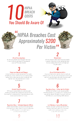 10 HIPAA Breach Costs You Should Be Aware Of