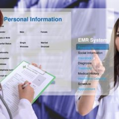 What is the Relationship Between HITECH, HIPAA, and Electronic Health and Medical Records?