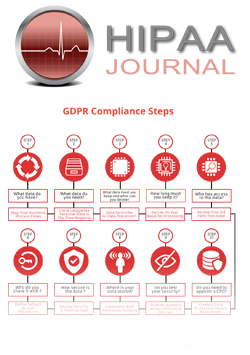 GDPR Compliance Steps