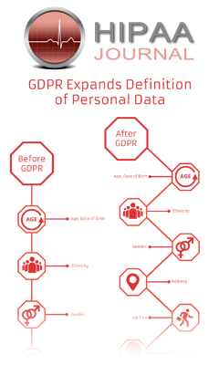 GDPR Expands Definition of Personal Data