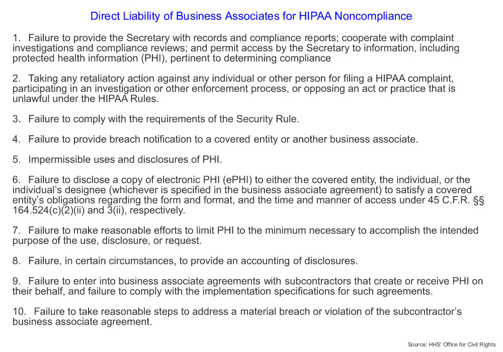 business associate liability for HIPAA violations