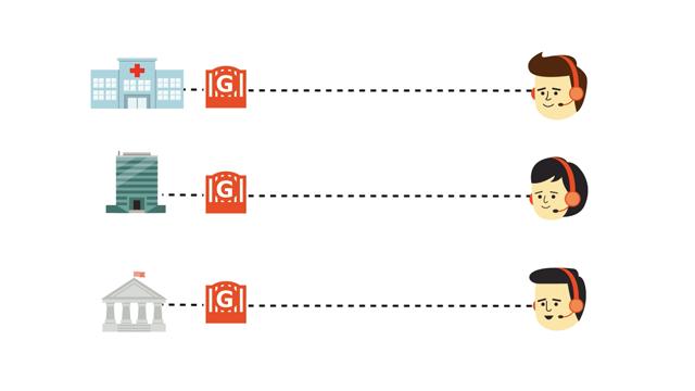 SecureLink Gatekeeper Introduction