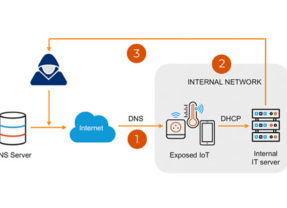 100 Million+ Devices Affected by NAME:WRECK DNS Vulnerabilities