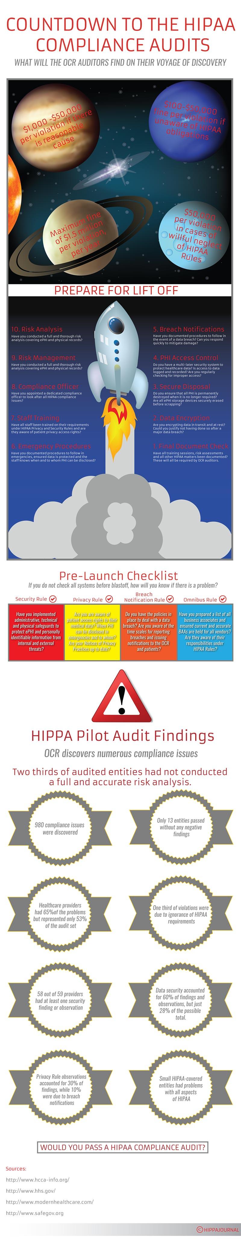 hipaajournal-countdown-to-hipaa-compliance-audits